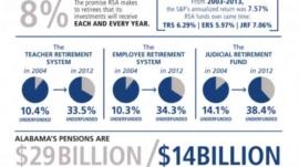 Public Employee Pensions Resize